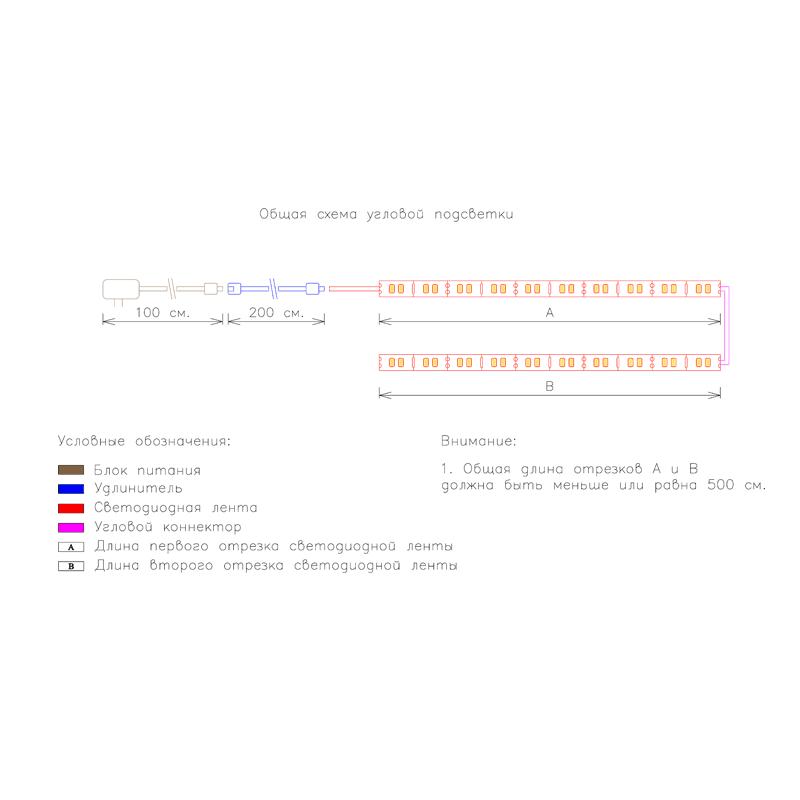 Общая схема угловой подсветки с беспроводным сенсорным выключателем фото