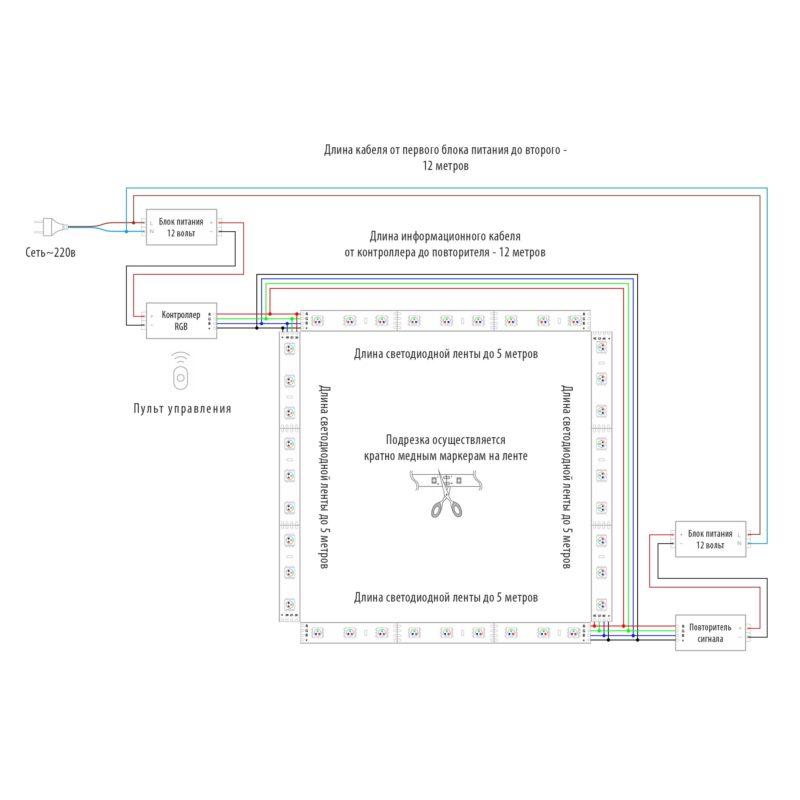 Схема подсветки для потолка с пультом управления RGB – 20 метров фото