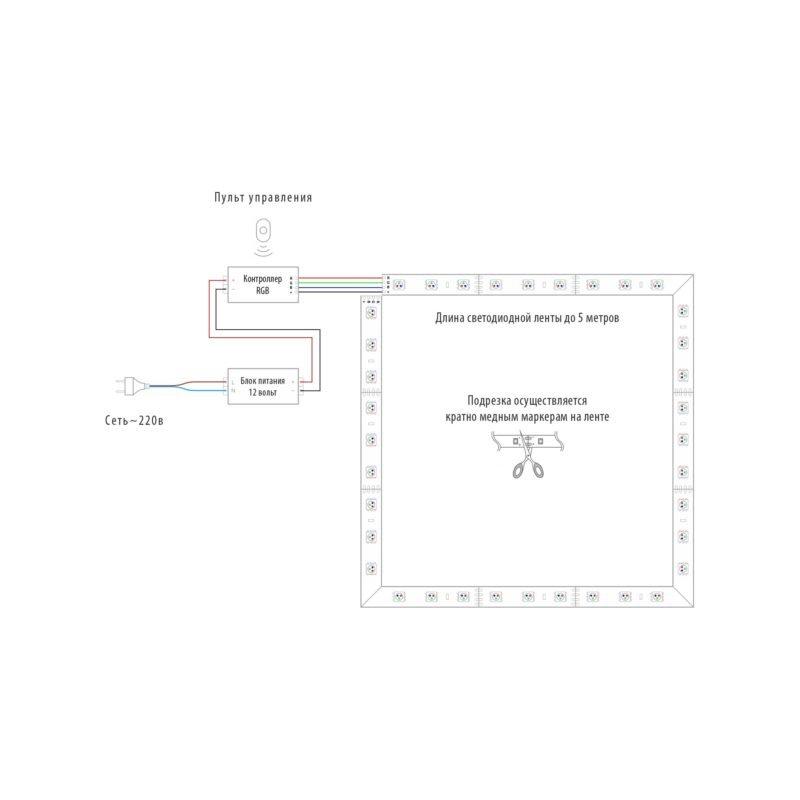 Схема подсветки для потолка с пультом управления RGB – 5 метров фото