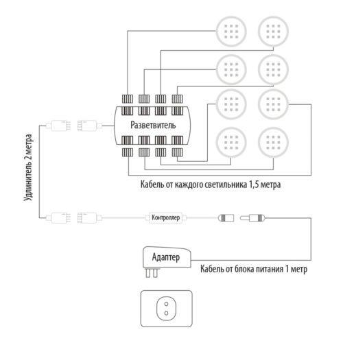 Схема подсветки для шкафа с контроллером и пультом управления RGB фото